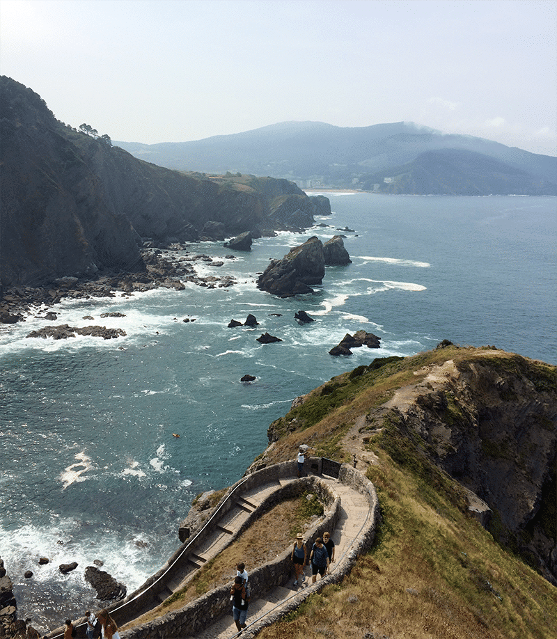 Top Attractions in Spain San Juan de Gaztelugatxe